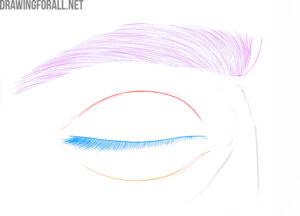 Eye anatomy for artists